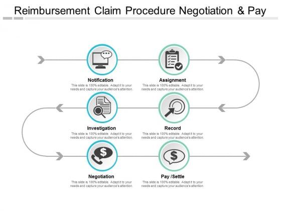 Reimbursement Claim Procedure Negotiation And Pay Ppt Powerpoint Presentation Gallery Example Topics