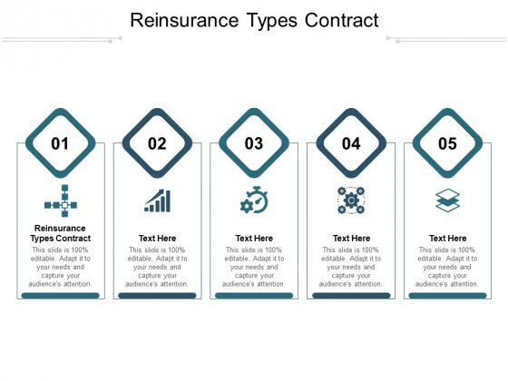 Reinsurance Types Contract Ppt PowerPoint Presentation Icon Inspiration Cpb Pdf