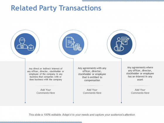 Related Party Transactions Ppt PowerPoint Presentation Gallery Objects