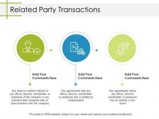 Related Party Transactions Ppt PowerPoint Presentation Inspiration Example Topics