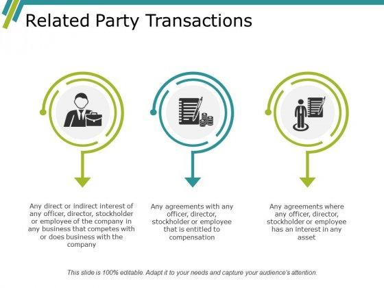 Related Party Transactions Ppt PowerPoint Presentation Portfolio Graphics Example