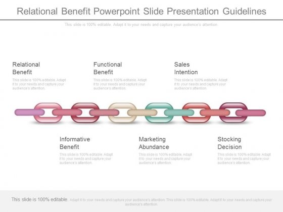 Relational Benefit Powerpoint Slide Presentation Guidelines