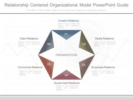 Relationship Centered Organizational Model Powerpoint Guide