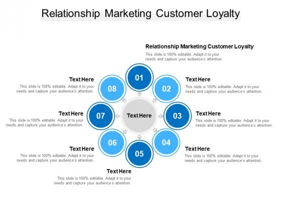 Relationship Marketing Customer Loyalty Ppt PowerPoint Presentation Gallery Model Cpb