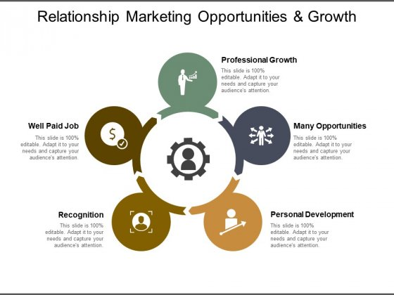 Relationship Marketing Opportunities And Growth Ppt PowerPoint Presentation Outline Graphics Download