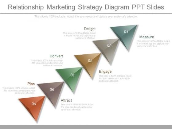 Relationship Marketing Strategy Diagram Ppt Slides