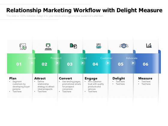 Relationship Marketing Workflow With Delight Measure Ppt PowerPoint Presentation File Tips PDF