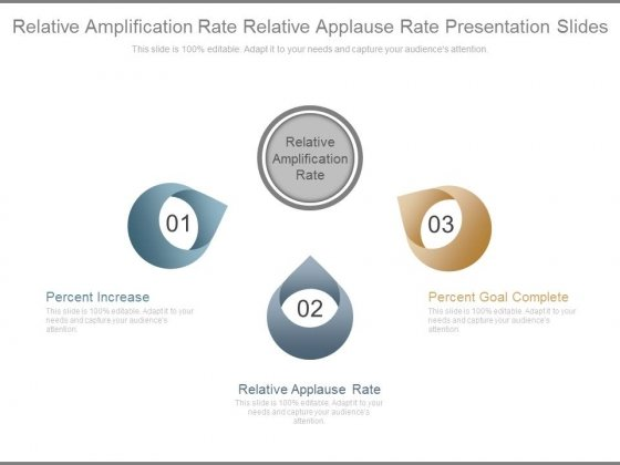 Relative Amplification Rate Relative Applause Rate Presentation Slides