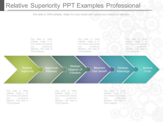 Relative Superiority Ppt Examples Professional
