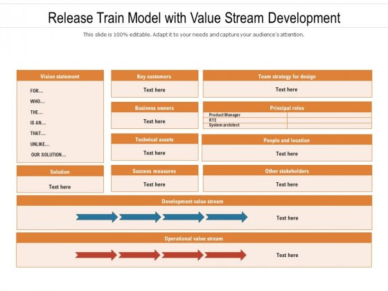 Release Train Model With Value Stream Development Ppt PowerPoint Presentation Gallery Inspiration PDF