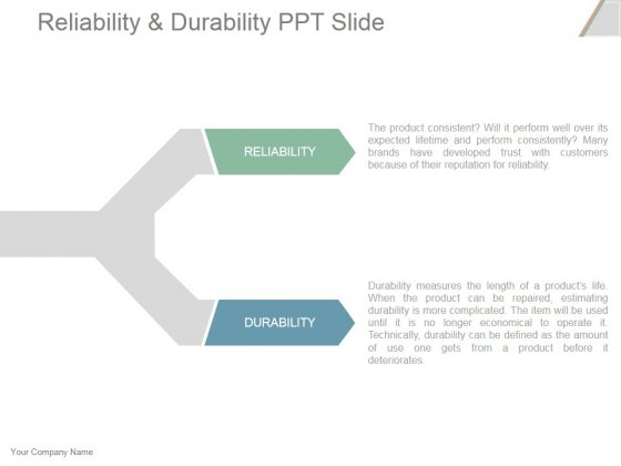 Reliability And Durability Ppt PowerPoint Presentation Template