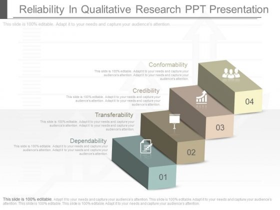Reliability In Qualitative Research Ppt Presentation
