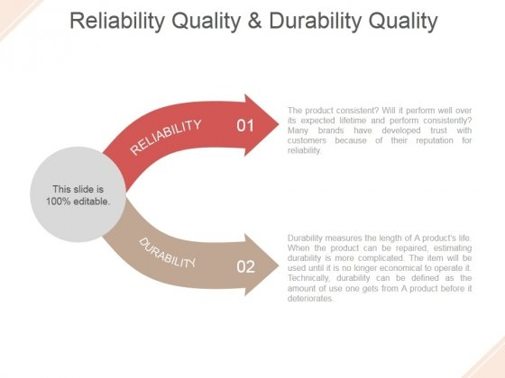 Reliability Quality And Durability Quality Ppt PowerPoint Presentation Diagrams