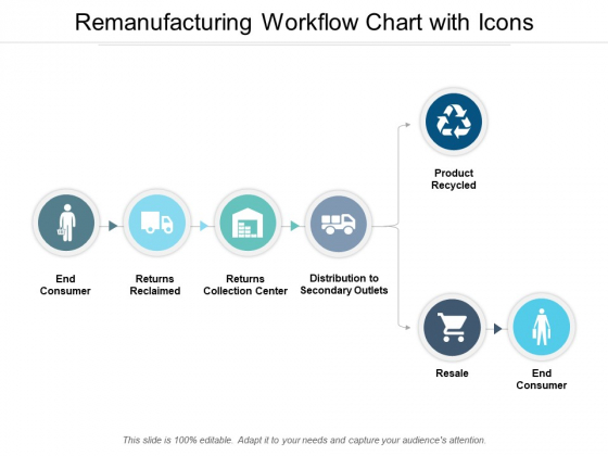 Remanufacturing Workflow Chart With Icons Ppt Powerpoint Presentation Visual Aids Ideas