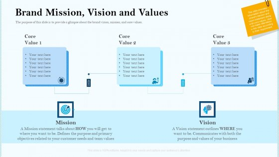 Remarketing Strategies For Effective Brand Placement Brand Mission Vision And Values Ppt Gallery Design Inspiration PDF