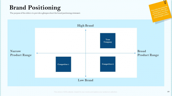 Remarketing_Strategies_For_Effective_Brand_Placement_Ppt_PowerPoint_Presentation_Complete_With_Slides_Slide_10