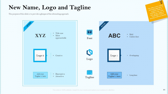 Remarketing_Strategies_For_Effective_Brand_Placement_Ppt_PowerPoint_Presentation_Complete_With_Slides_Slide_21