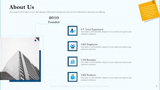 Remarketing_Strategies_For_Effective_Brand_Placement_Ppt_PowerPoint_Presentation_Complete_With_Slides_Slide_4