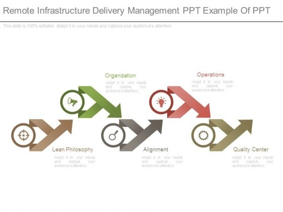 Remote Infrastructure Delivery Management Ppt Example Of Ppt