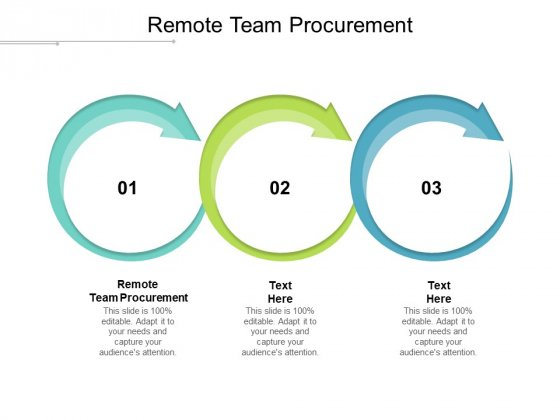 Remote Team Procurement Ppt PowerPoint Presentation Inspiration Infographic Template Cpb
