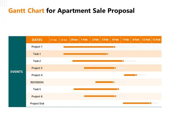 Rent Condominium Gantt Chart For Apartment Sale Proposal Ppt Gallery Visuals PDF