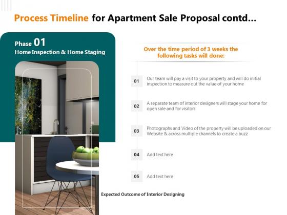 Rent Condominium Process Timeline For Apartment Sale Proposal Contd Home Inspection Background PDF
