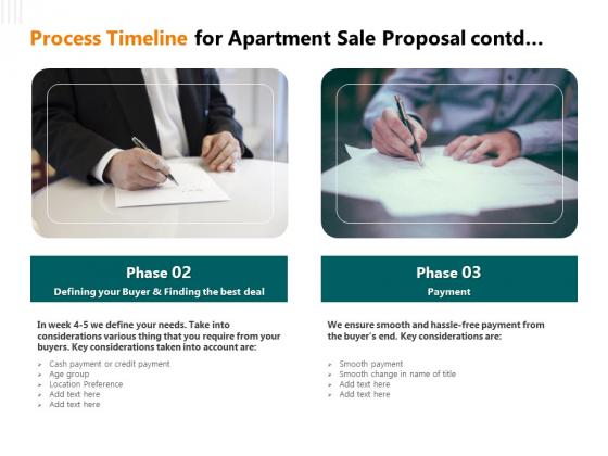 Rent Condominium Process Timeline For Apartment Sale Proposal Contd Process Timeline Infographics PDF