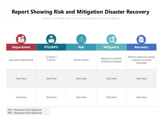Report Showing Risk And Mitigation Disaster Recovery Ppt PowerPoint Presentation File Summary PDF