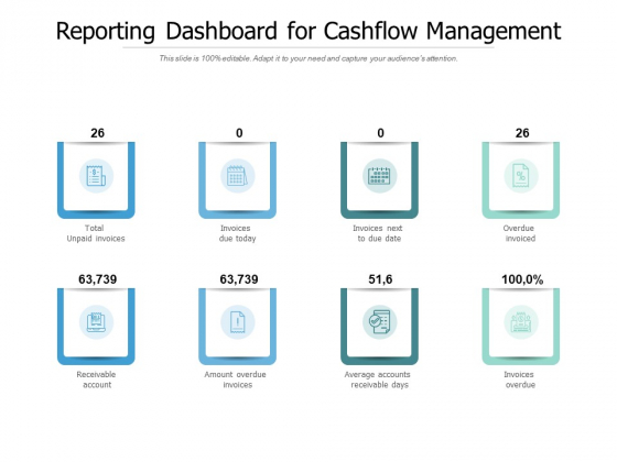 Reporting Dashboard For Cashflow Management Ppt PowerPoint Presentation Show Graphics Example