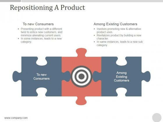 Repositioning A Product Ppt PowerPoint Presentation Ideas