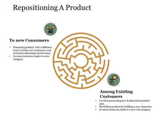 Repositioning A Product Ppt PowerPoint Presentation Layouts Design Ideas