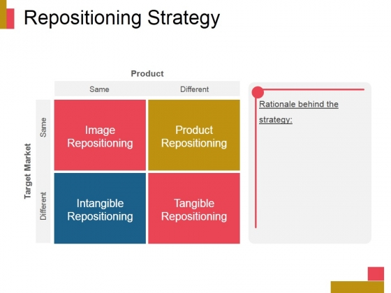 re positioning