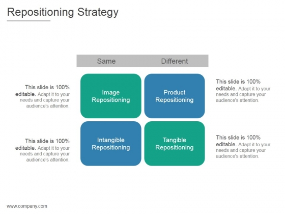 Repositioning Strategy Ppt PowerPoint Presentation Tips