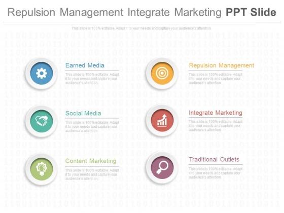 Repulsion Management Integrate Marketing Ppt Slide