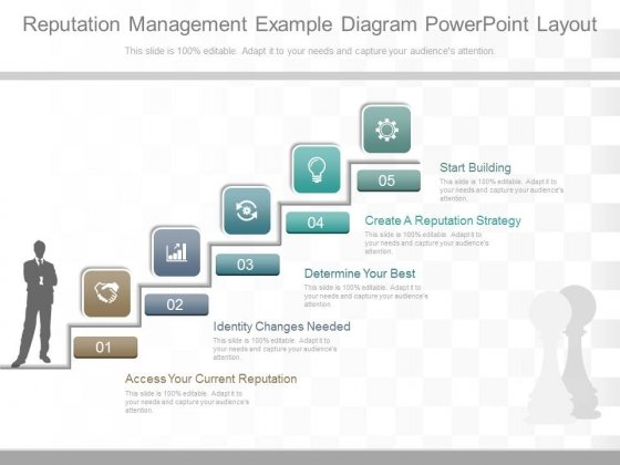 Reputation Management Example Diagram Powerpoint Layout