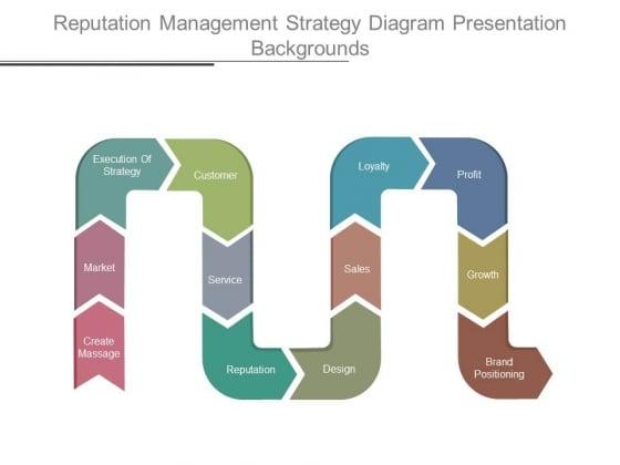 Reputation Management Strategy Diagram Presentation Backgrounds