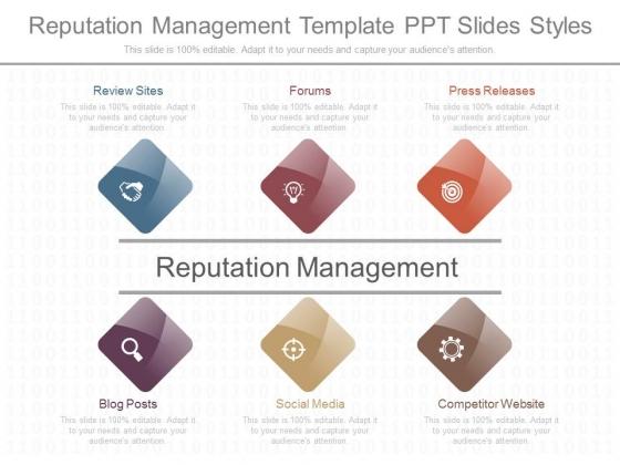 Reputation Management Template Ppt Slides Styles