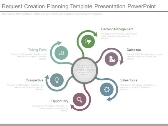 Request Creation Planning Template Presentation Powerpoint