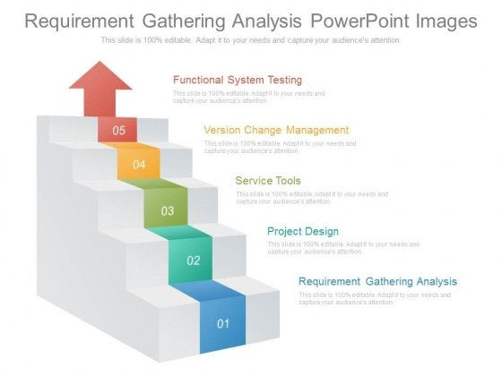 Requirement Gathering Analysis Powerpoint Images