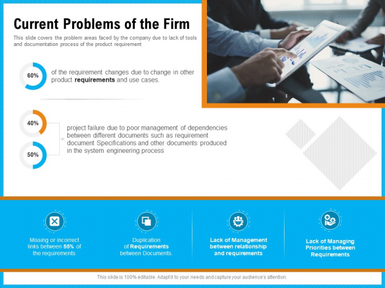 Requirement Gathering Techniques Current Problems Of The Firm Template PDF