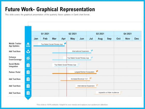 Requirement Gathering Techniques Future Work Graphical Representation Slides PDF