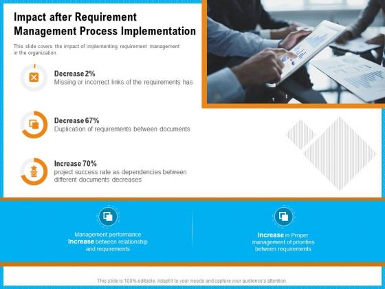 Requirement Gathering Techniques Impact After Requirement Management Process Implementation Elements PDF