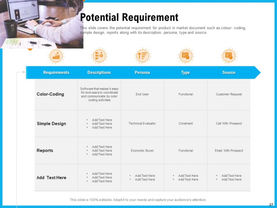 Requirement_Gathering_Techniques_Ppt_PowerPoint_Presentation_Complete_Deck_With_Slides_Slide_27