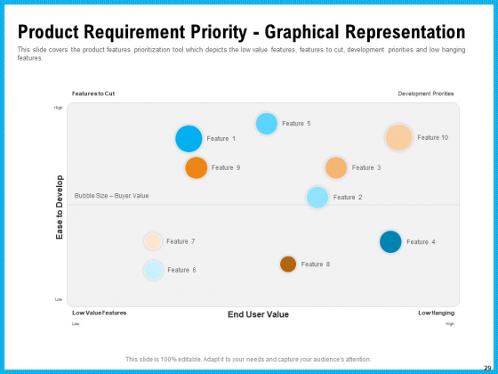Requirement_Gathering_Techniques_Ppt_PowerPoint_Presentation_Complete_Deck_With_Slides_Slide_29