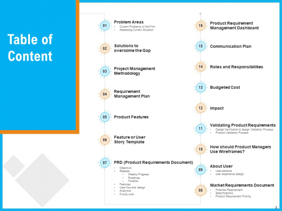 Requirement_Gathering_Techniques_Ppt_PowerPoint_Presentation_Complete_Deck_With_Slides_Slide_3