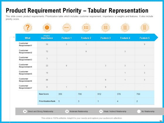Requirement_Gathering_Techniques_Ppt_PowerPoint_Presentation_Complete_Deck_With_Slides_Slide_30