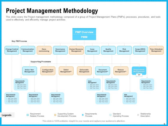 Requirement_Gathering_Techniques_Ppt_PowerPoint_Presentation_Complete_Deck_With_Slides_Slide_9