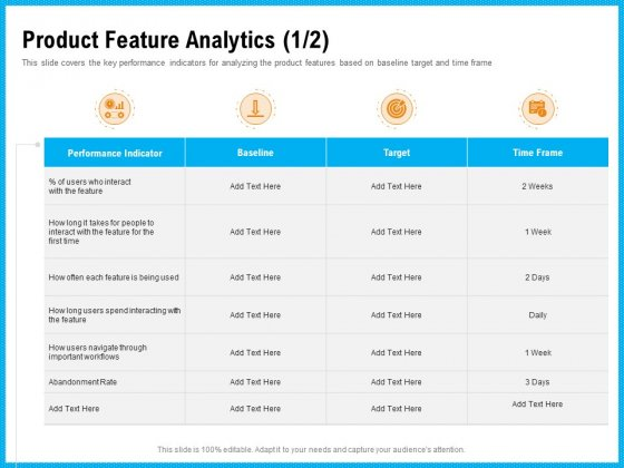 Requirement Gathering Techniques Product Feature Analytics Baseline Sample PDF