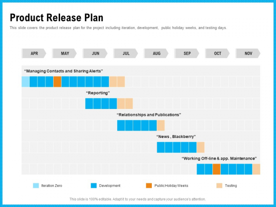 Requirement Gathering Techniques Product Release Plan Themes PDF