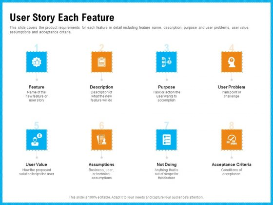 Requirement Gathering Techniques User Story Each Feature Background PDF